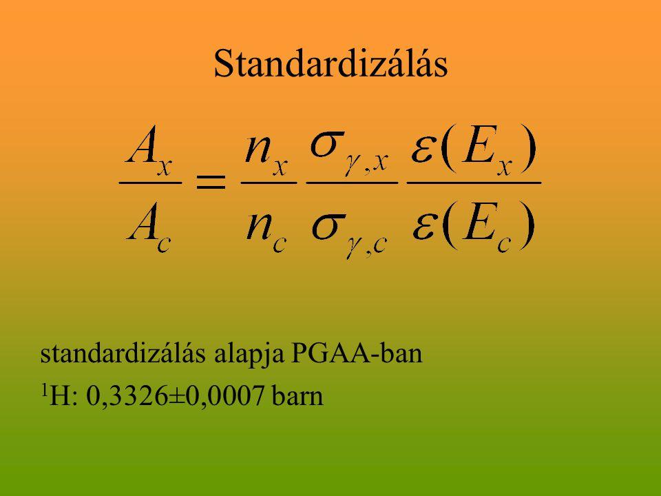 Standardizálás standardizálás alapja PGAA-ban 1H: 0,3326±0,0007 barn
