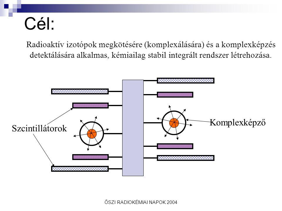 Cél: Komplexképző Szcintillátorok