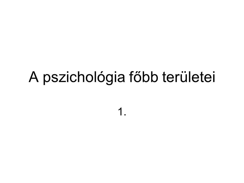 A pszichológia főbb területei