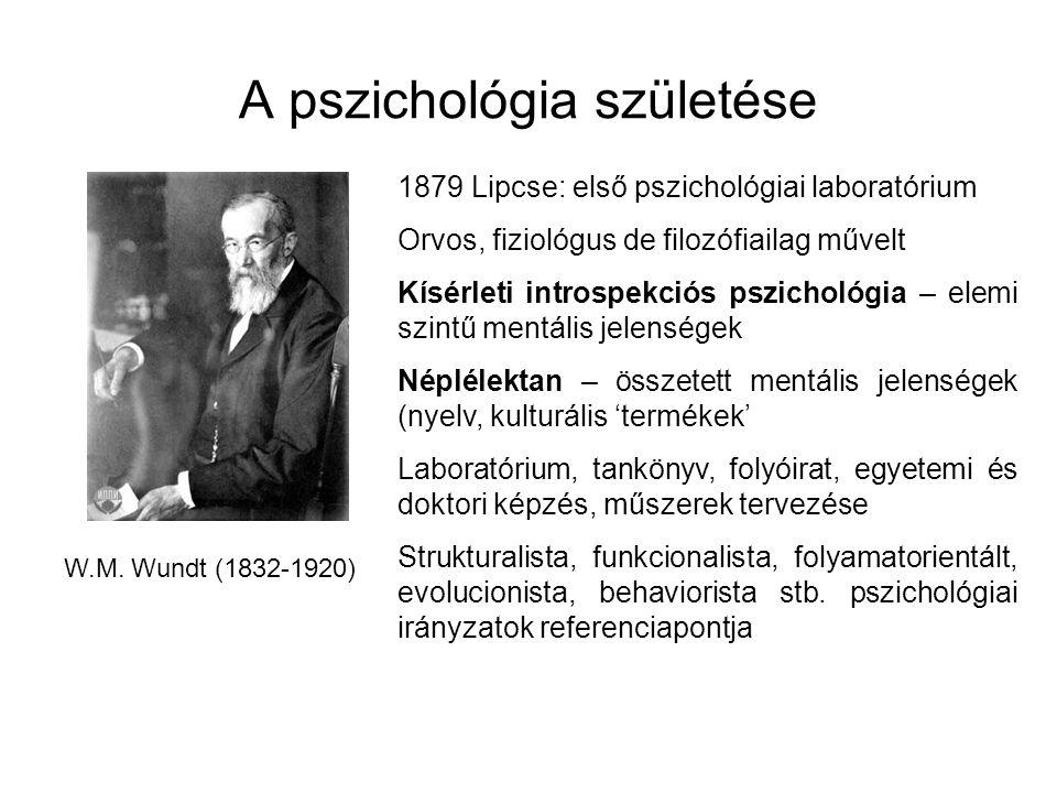 A pszichológia születése