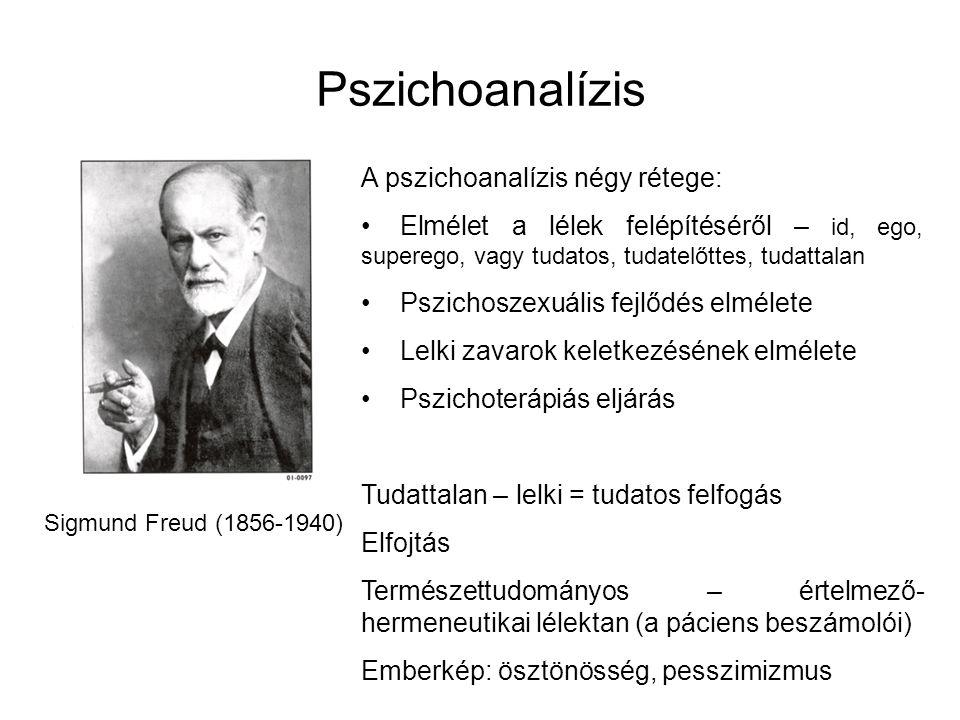 Pszichoanalízis A pszichoanalízis négy rétege: