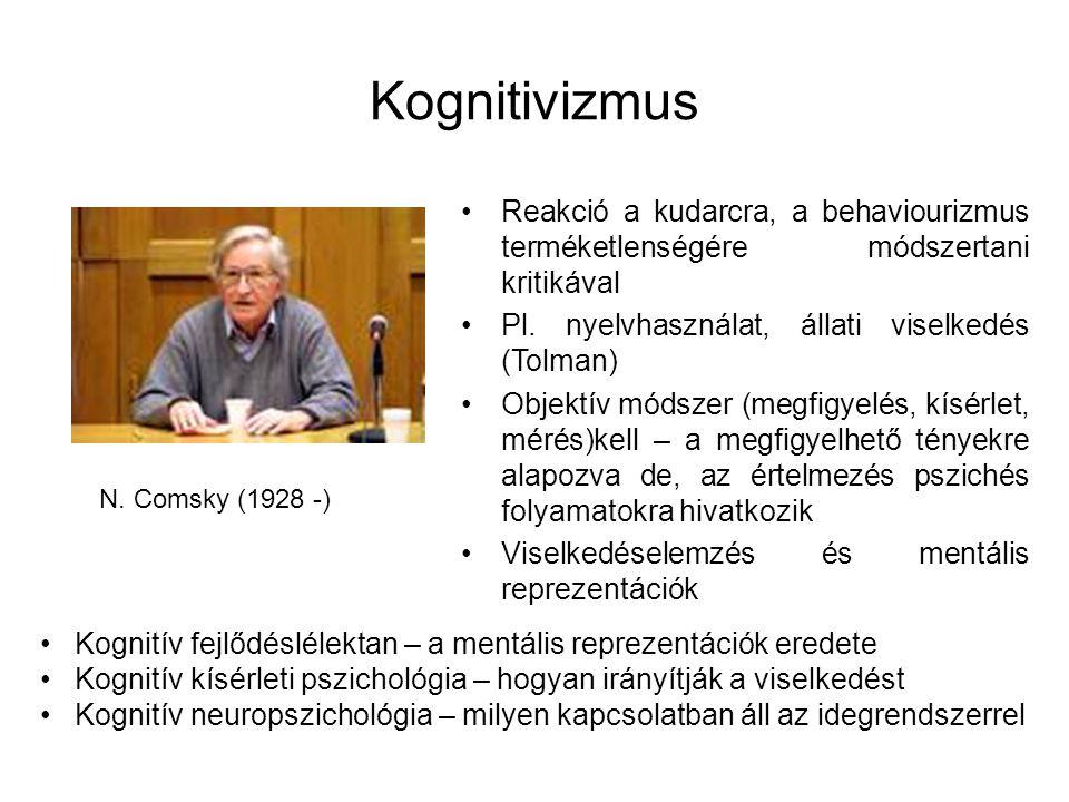 Kognitivizmus Reakció a kudarcra, a behaviourizmus terméketlenségére módszertani kritikával. Pl. nyelvhasználat, állati viselkedés (Tolman)