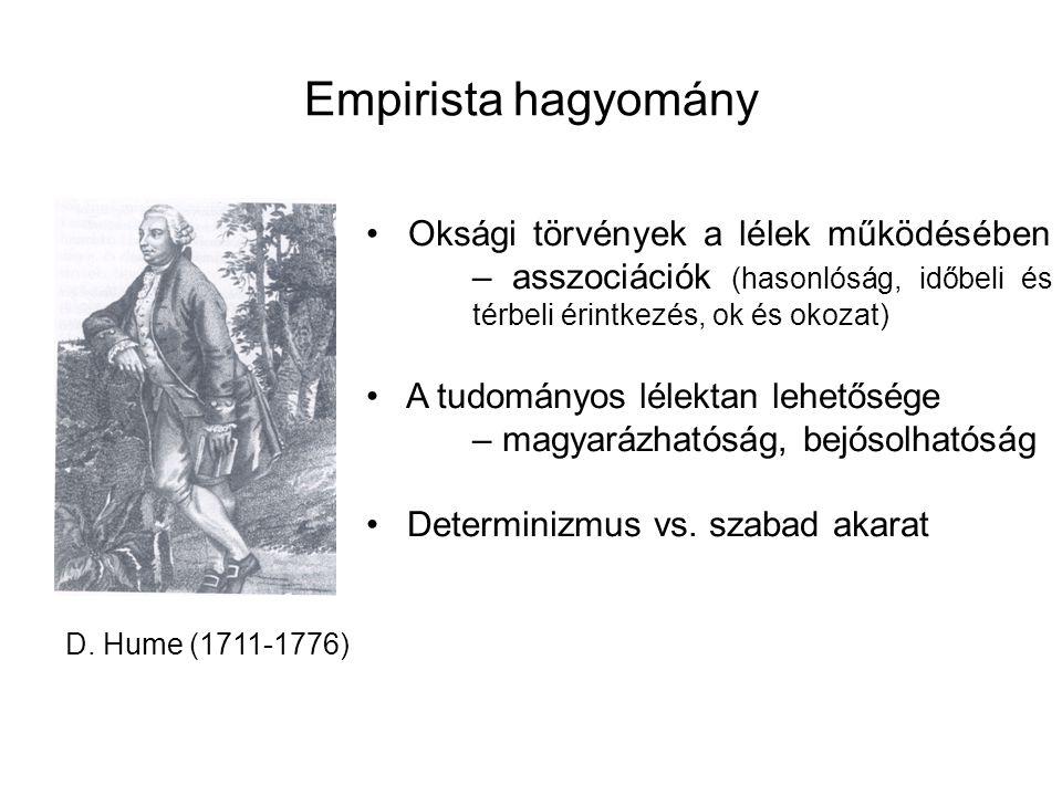 Empirista hagyomány Oksági törvények a lélek működésében – asszociációk (hasonlóság, időbeli és térbeli érintkezés, ok és okozat)