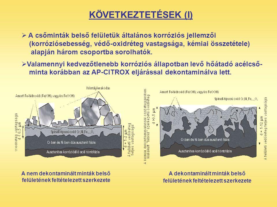KÖVETKEZTETÉSEK (I) A csőminták belső felületük általános korróziós jellemzői. (korróziósebesség, védő-oxidréteg vastagsága, kémiai összetétele)