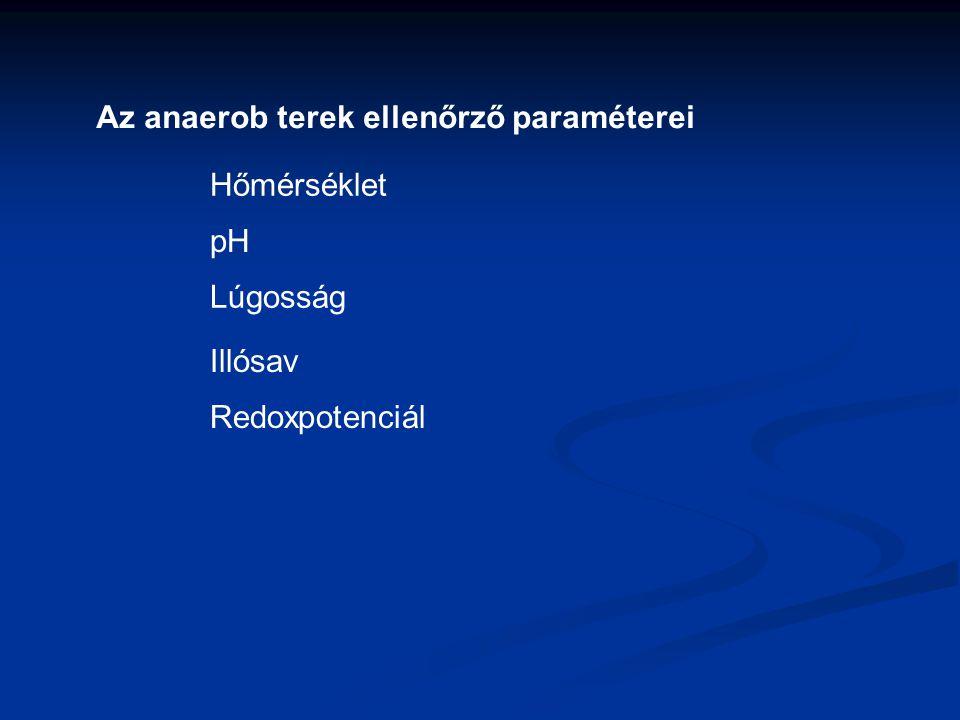 Az anaerob terek ellenőrző paraméterei