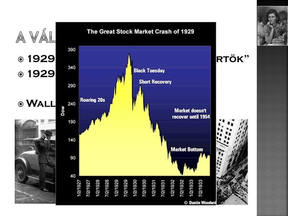 """A válság kirobbanása 1929. október 24. """"Fekete csütörtök"""