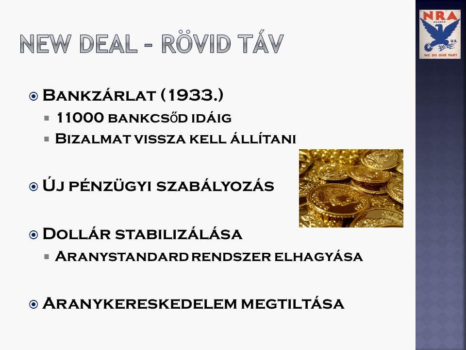 New Deal – Rövid táv Bankzárlat (1933.) Új pénzügyi szabályozás