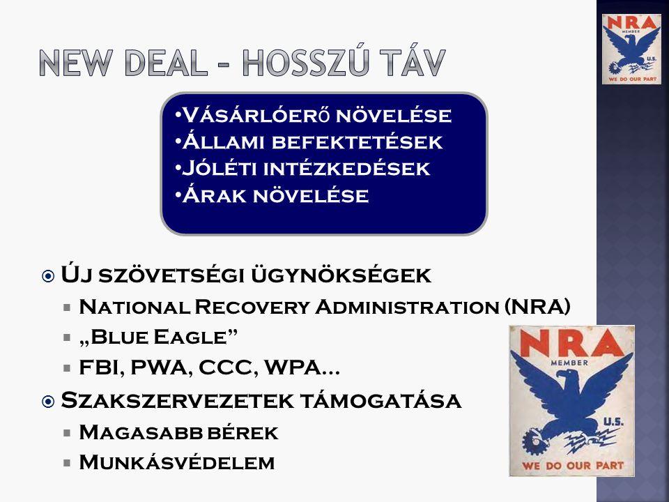 New Deal – Hosszú táv Új szövetségi ügynökségek