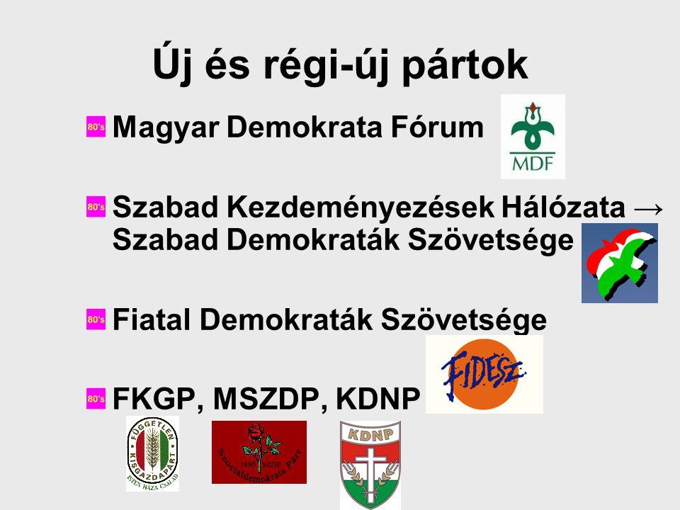 Új és régi-új pártok Magyar Demokrata Fórum