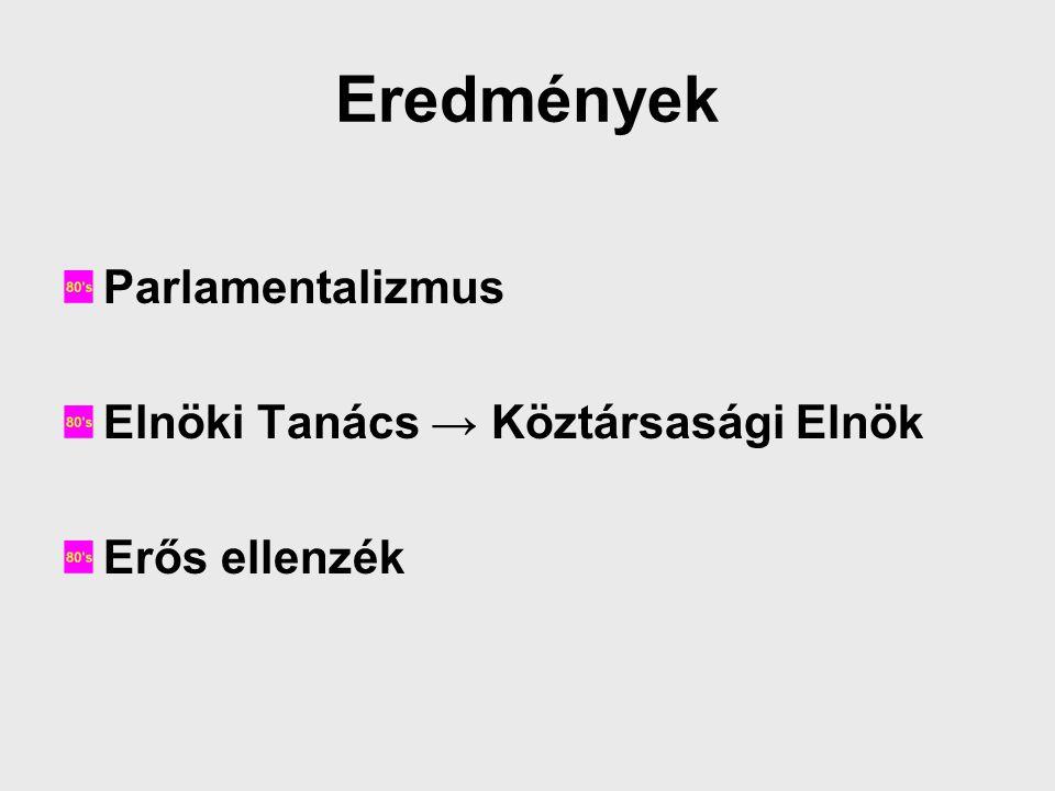 Eredmények Parlamentalizmus Elnöki Tanács → Köztársasági Elnök