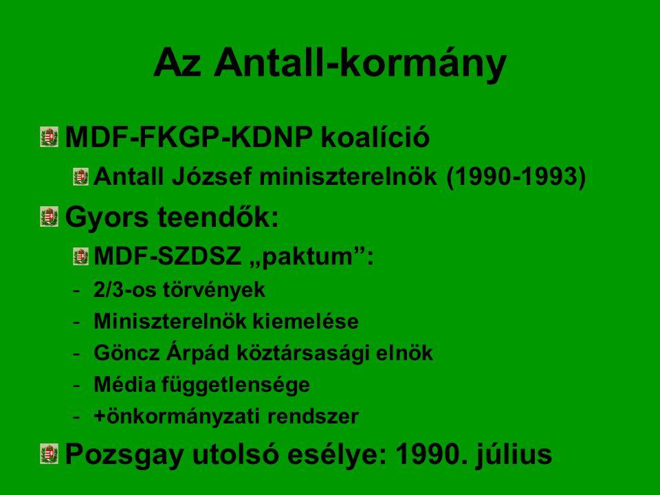 Az Antall-kormány MDF-FKGP-KDNP koalíció Gyors teendők: