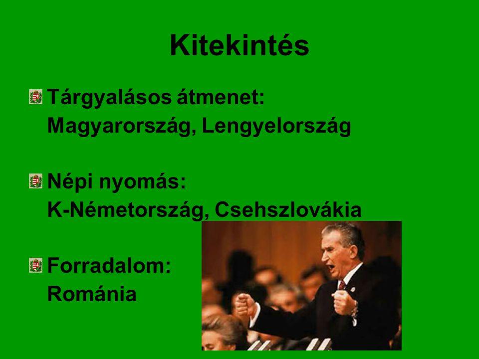 Kitekintés Tárgyalásos átmenet: Magyarország, Lengyelország