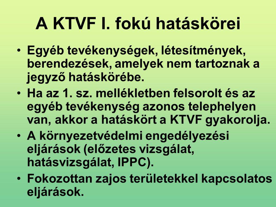 A KTVF I. fokú hatáskörei