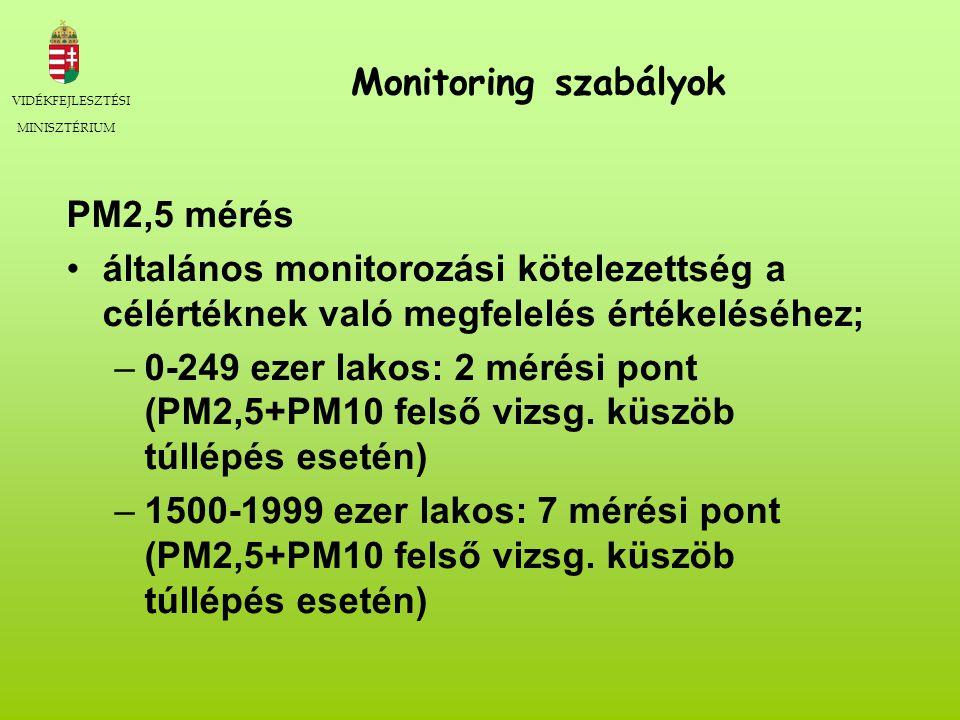 Monitoring szabályok PM2,5 mérés. általános monitorozási kötelezettség a célértéknek való megfelelés értékeléséhez;