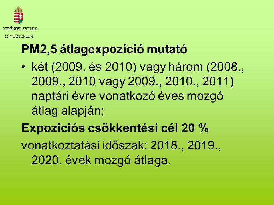 PM2,5 átlagexpozíció mutató