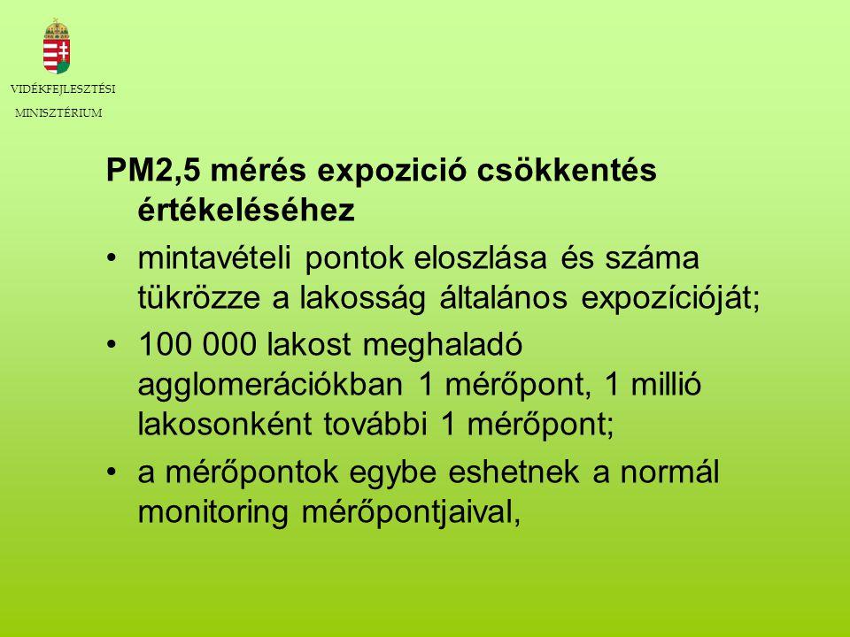 PM2,5 mérés expozició csökkentés értékeléséhez