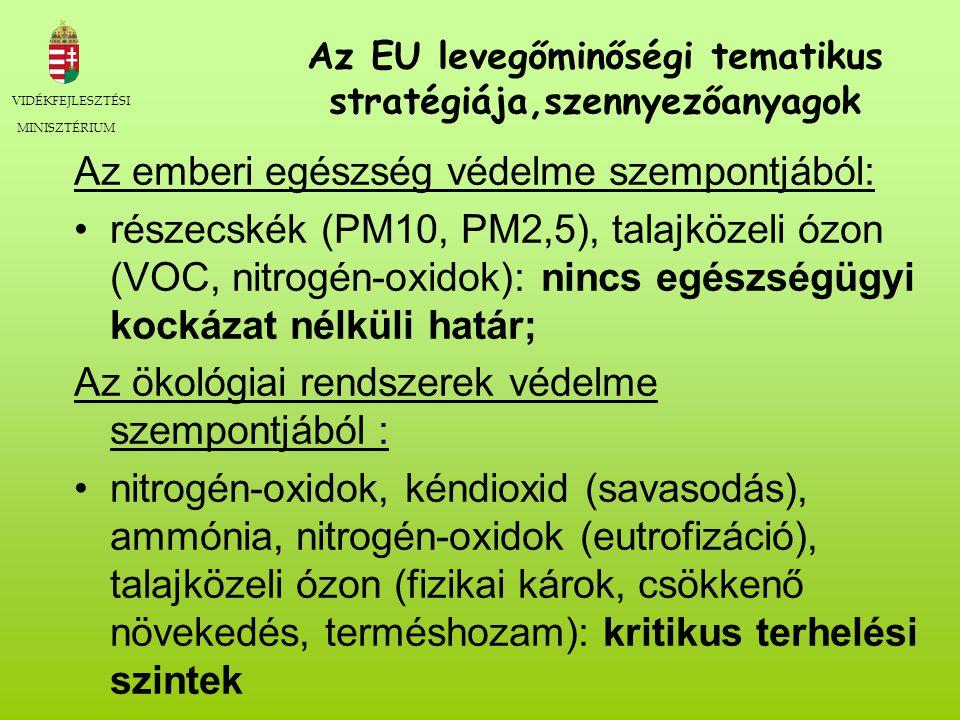 Az EU levegőminőségi tematikus stratégiája,szennyezőanyagok