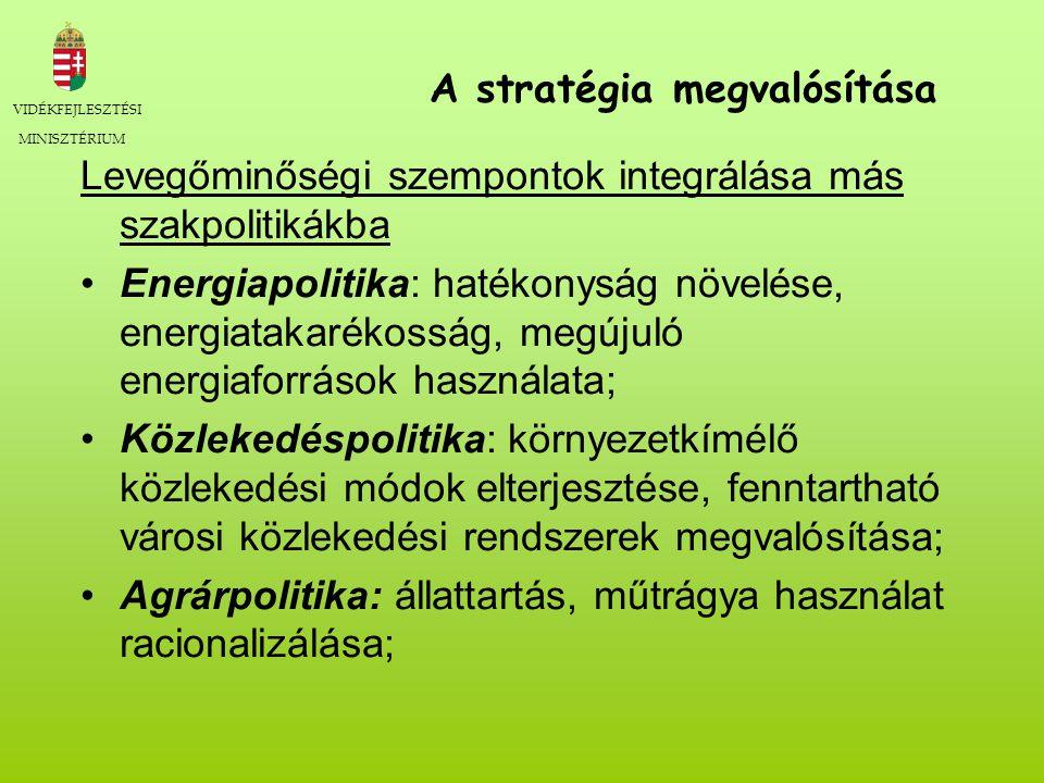A stratégia megvalósítása