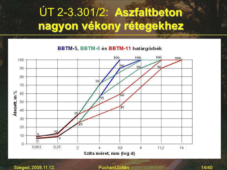 ÚT 2-3.301/2: Aszfaltbeton nagyon vékony rétegekhez