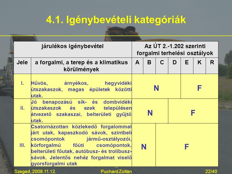 4.1. Igénybevételi kategóriák