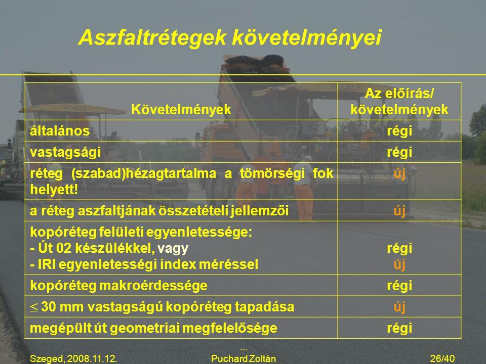 Aszfaltrétegek követelményei Az előírás/ követelmények