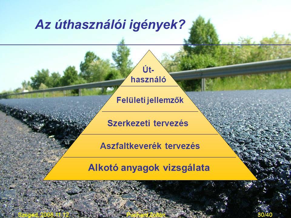 Az úthasználói igények