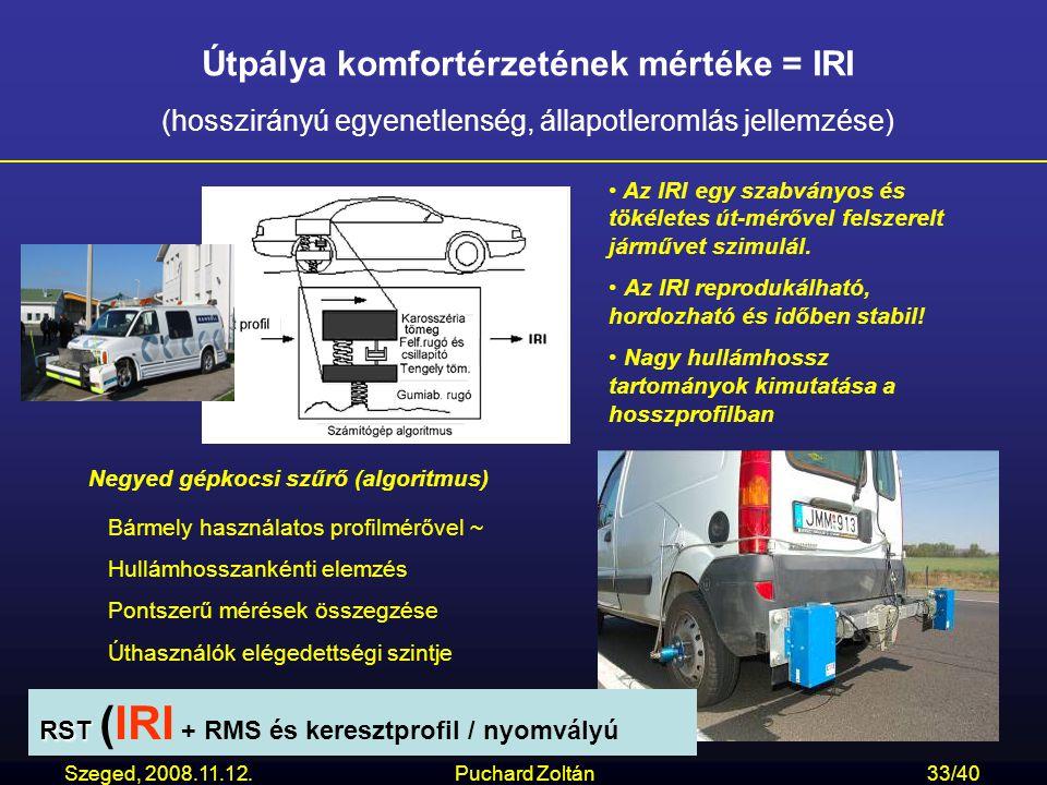 Útpálya komfortérzetének mértéke = IRI