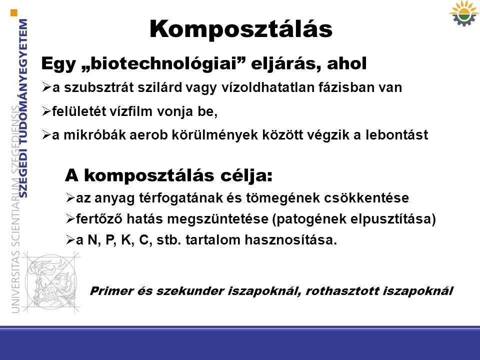 """Komposztálás Egy """"biotechnológiai eljárás, ahol A komposztálás célja:"""