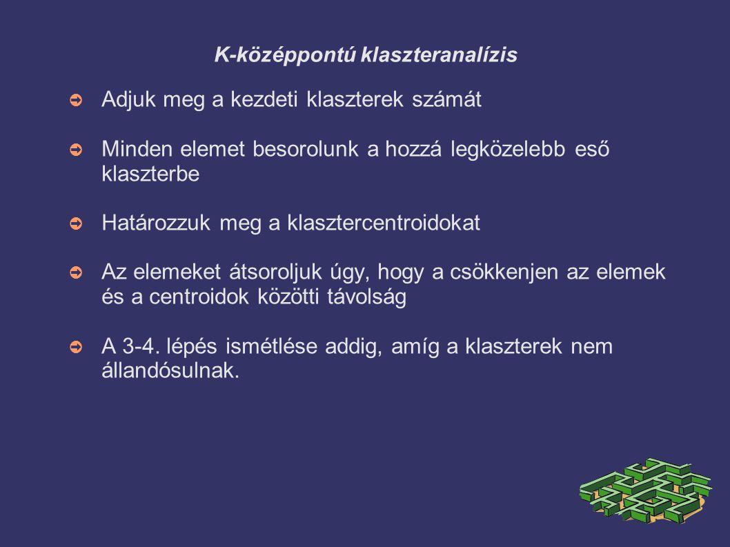 K-középpontú klaszteranalízis