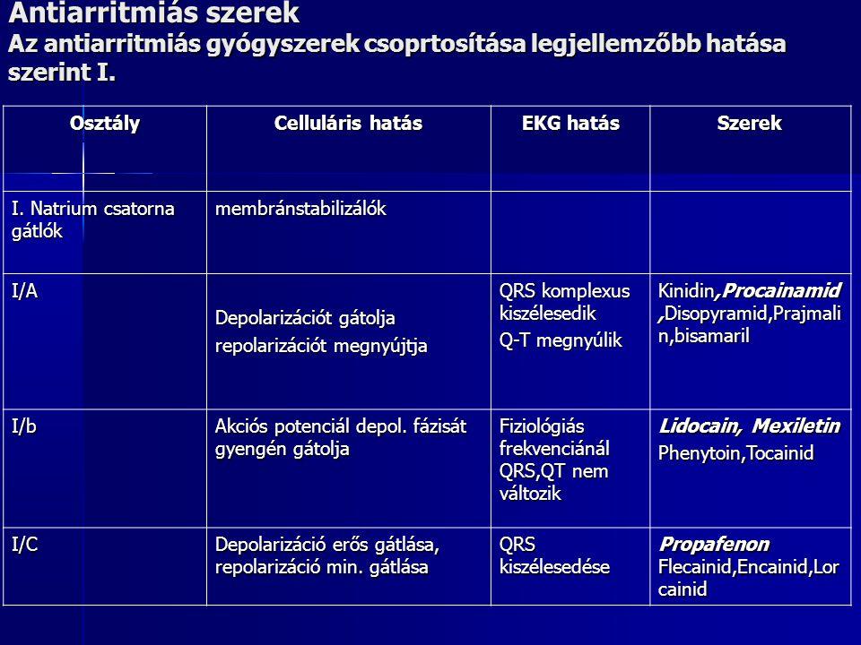 Antiarritmiás szerek Az antiarritmiás gyógyszerek csoprtosítása legjellemzőbb hatása szerint I.