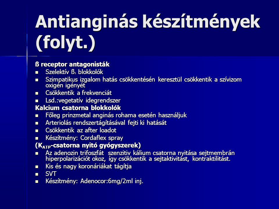 Antianginás készítmények (folyt.)
