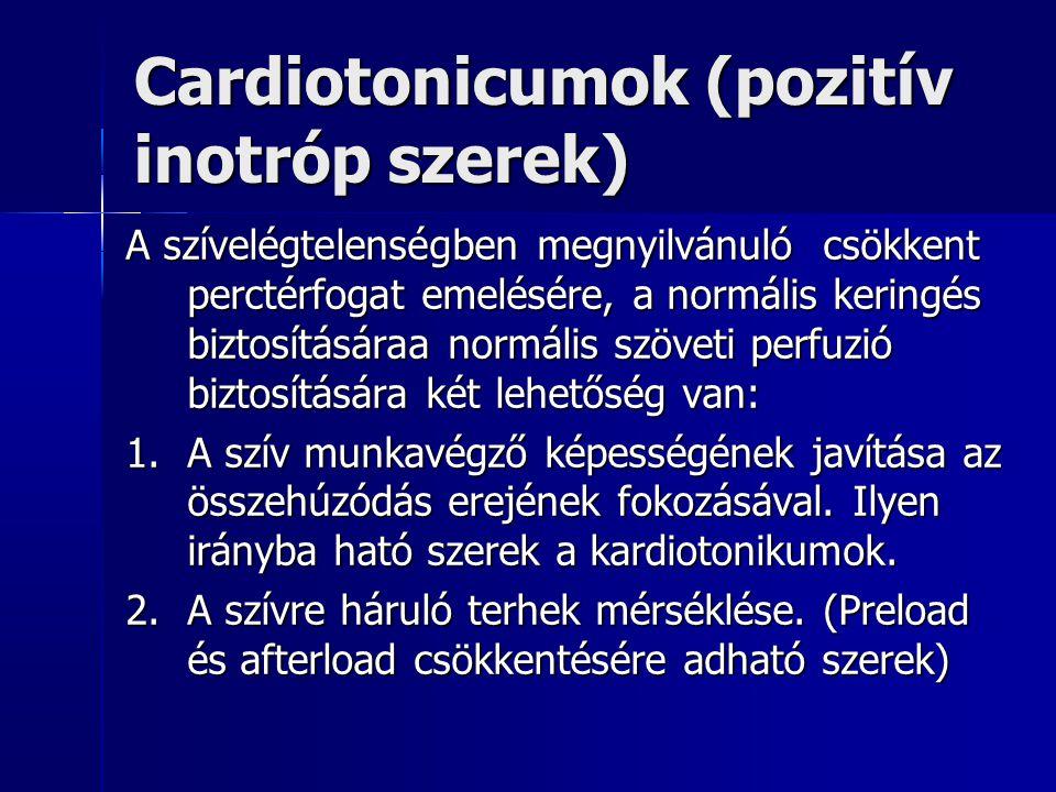Cardiotonicumok (pozitív inotróp szerek)