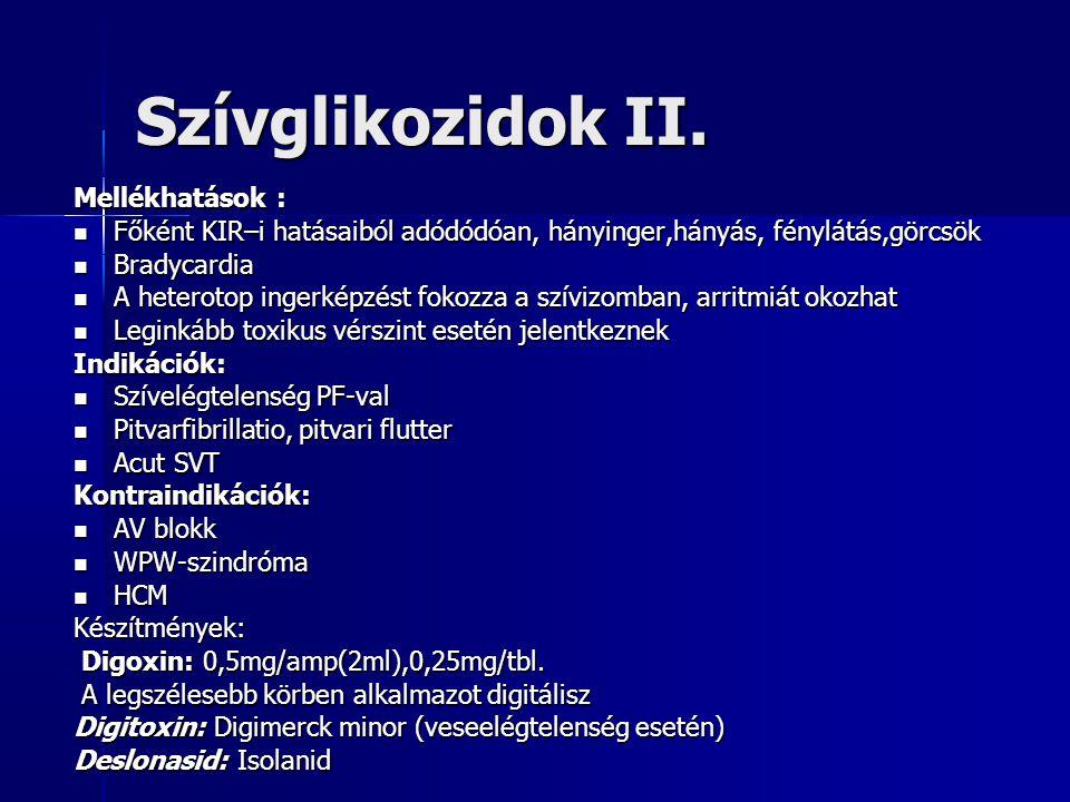 Szívglikozidok II. Mellékhatások :