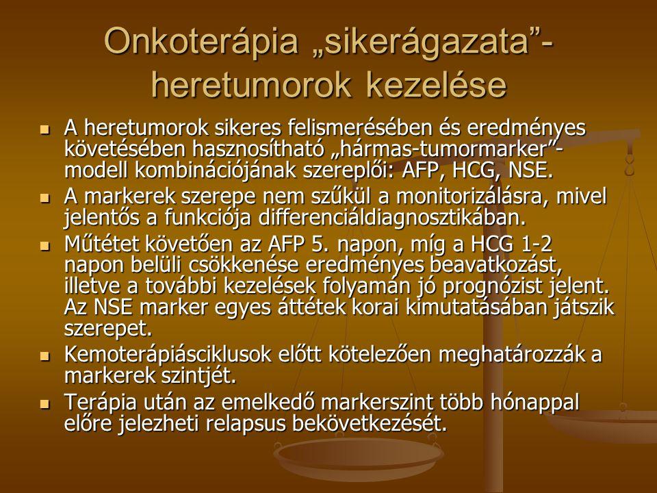 """Onkoterápia """"sikerágazata - heretumorok kezelése"""