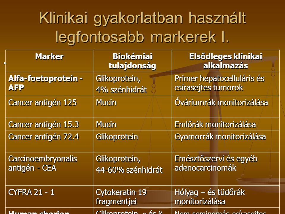 Klinikai gyakorlatban használt legfontosabb markerek I.