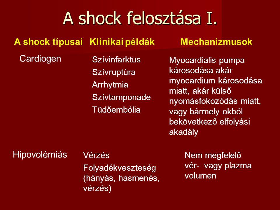 A shock felosztása I. A shock típusai Klinikai példák Mechanizmusok