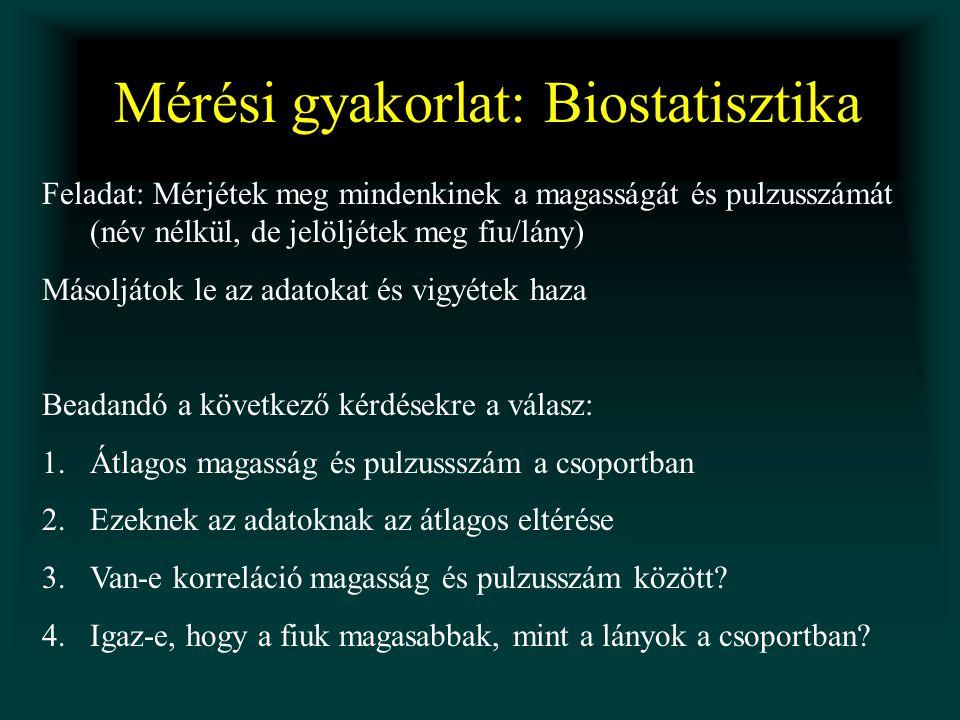 Mérési gyakorlat: Biostatisztika
