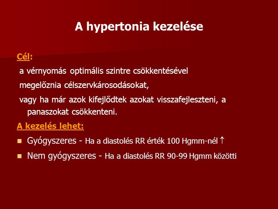 A hypertonia kezelése Cél: a vérnyomás optimális szintre csökkentésével. megelőznia célszervkárosodásokat,