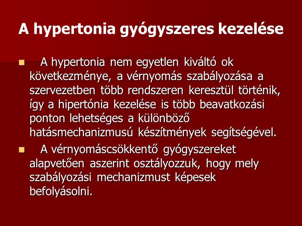 A hypertonia gyógyszeres kezelése