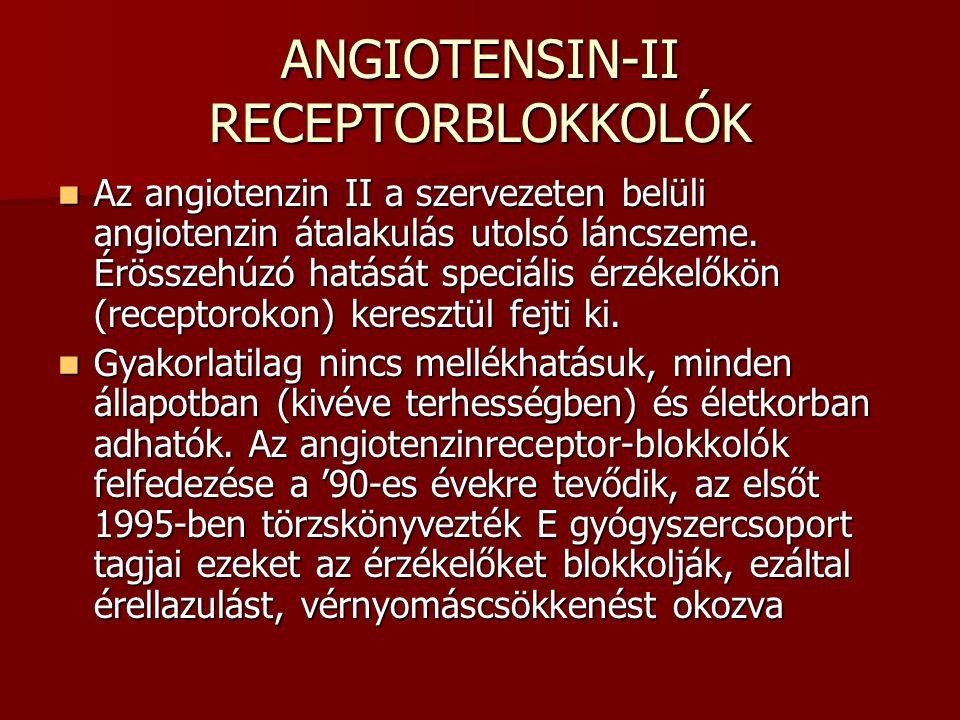 ANGIOTENSIN-II RECEPTORBLOKKOLÓK