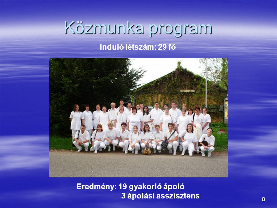 Közmunka program Induló létszám: 29 fő Eredmény: 19 gyakorló ápoló