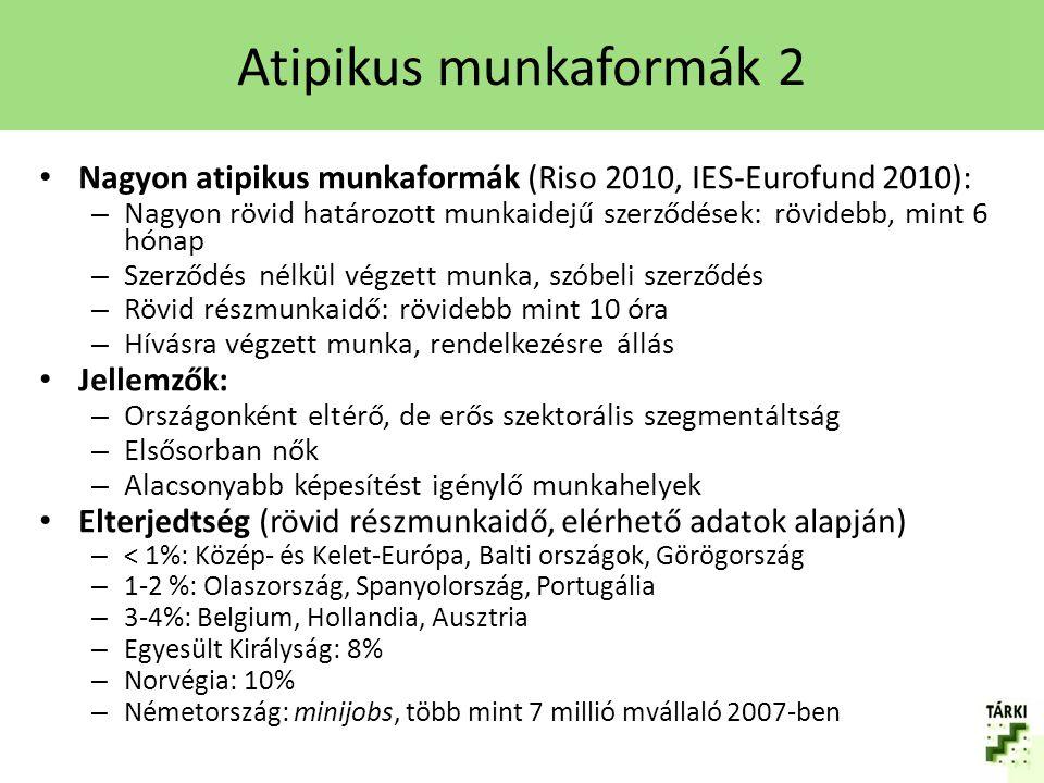 Atipikus munkaformák 2 Nagyon atipikus munkaformák (Riso 2010, IES-Eurofund 2010):