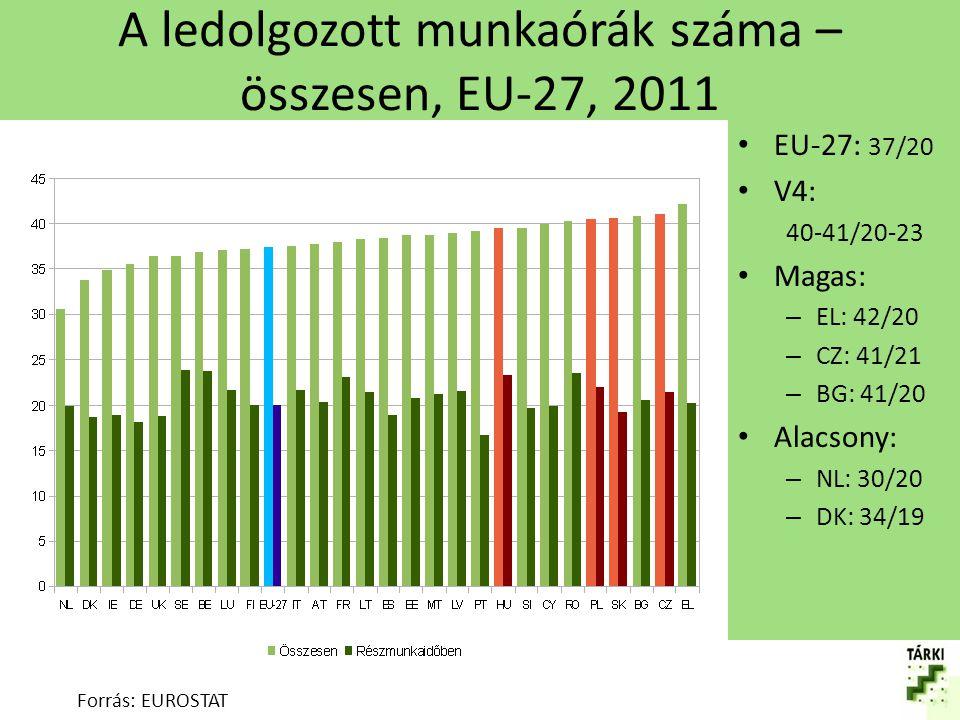 A ledolgozott munkaórák száma – összesen, EU-27, 2011