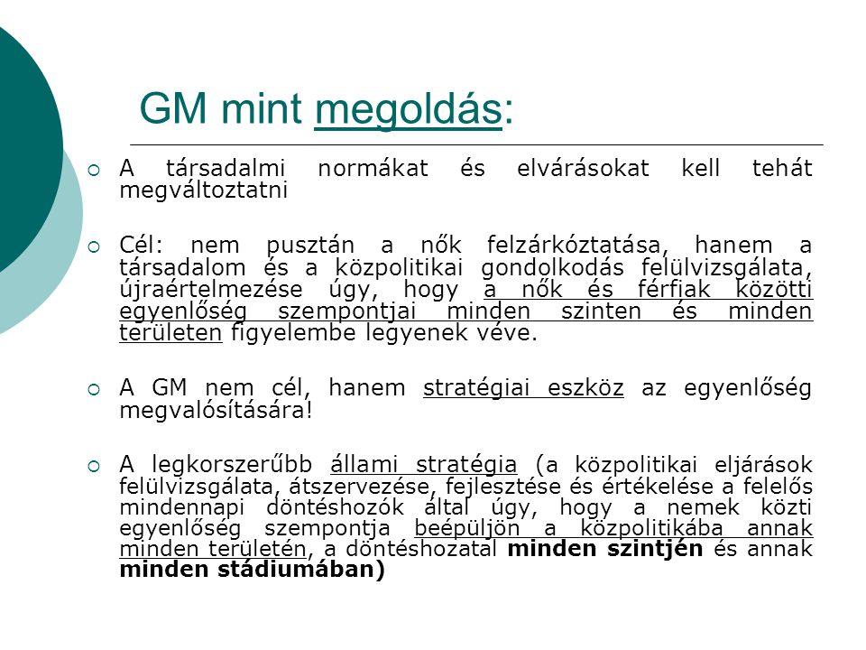 GM mint megoldás: A társadalmi normákat és elvárásokat kell tehát megváltoztatni.