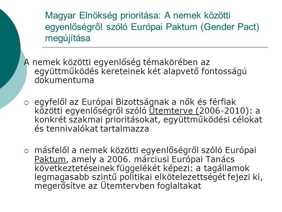 Magyar Elnökség prioritása: A nemek közötti egyenlőségről szóló Európai Paktum (Gender Pact) megújítása