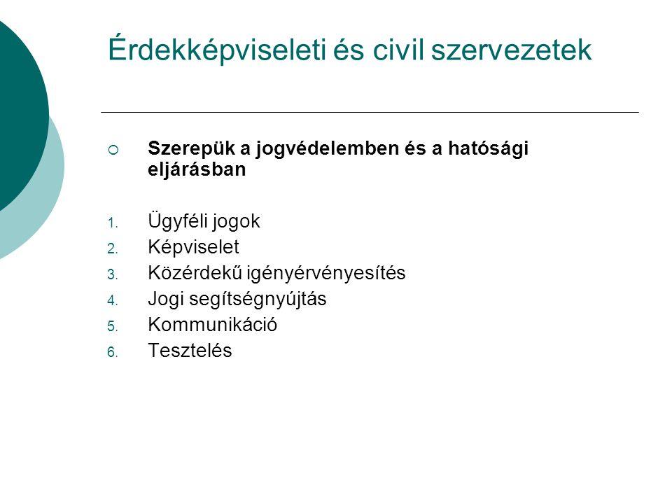 Érdekképviseleti és civil szervezetek