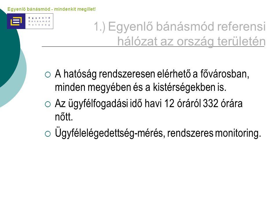 1.) Egyenlő bánásmód referensi hálózat az ország területén