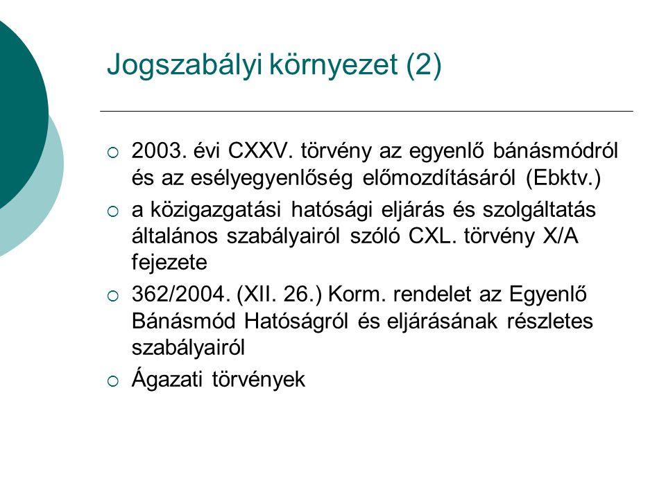 Jogszabályi környezet (2)