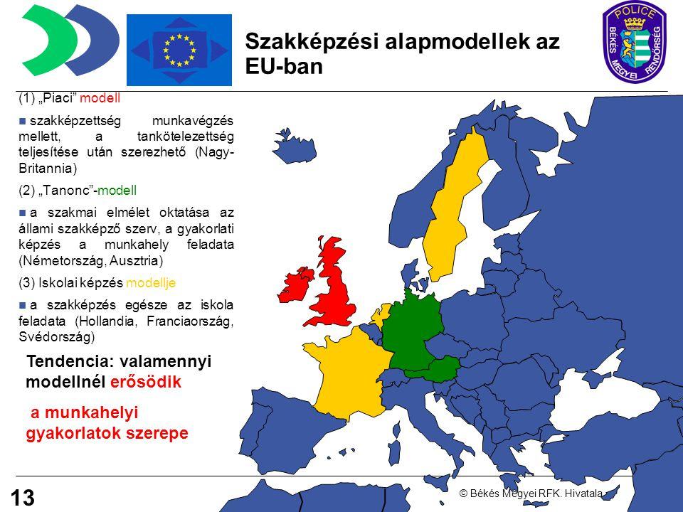 Szakképzési alapmodellek az EU-ban