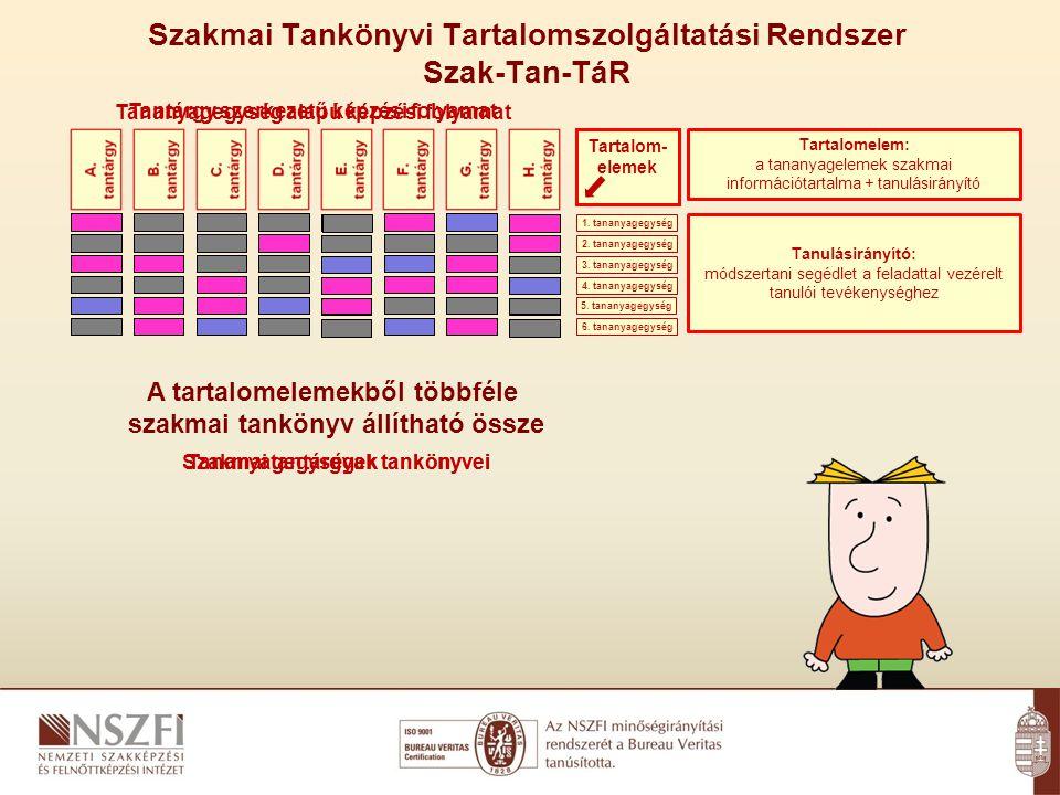 Szakmai Tankönyvi Tartalomszolgáltatási Rendszer Szak-Tan-TáR